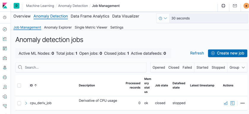 Anomaly-detection-jobs-list